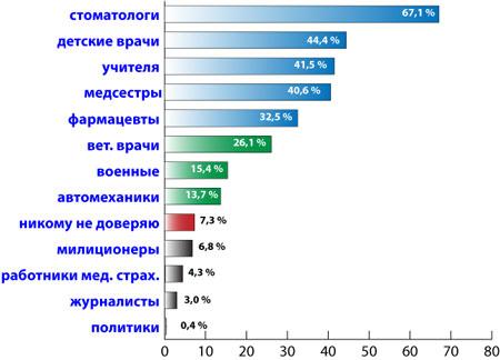 diagramma_450x324_Web